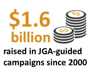 JGA Campaigns Total Raised